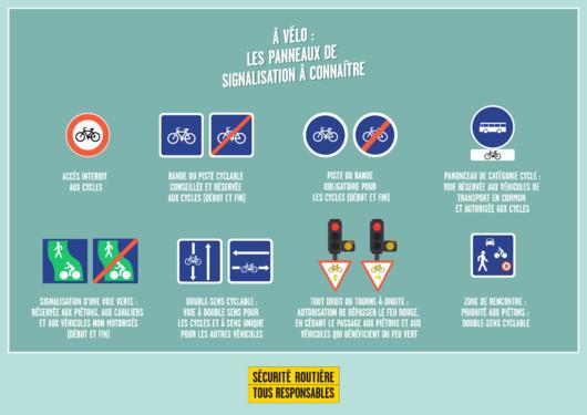 Vélo: les règles actuelles en période de crise sanitaire